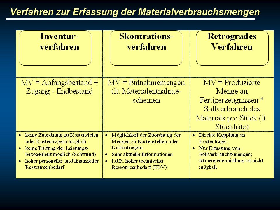 Verfahren zur Erfassung der Materialverbrauchsmengen
