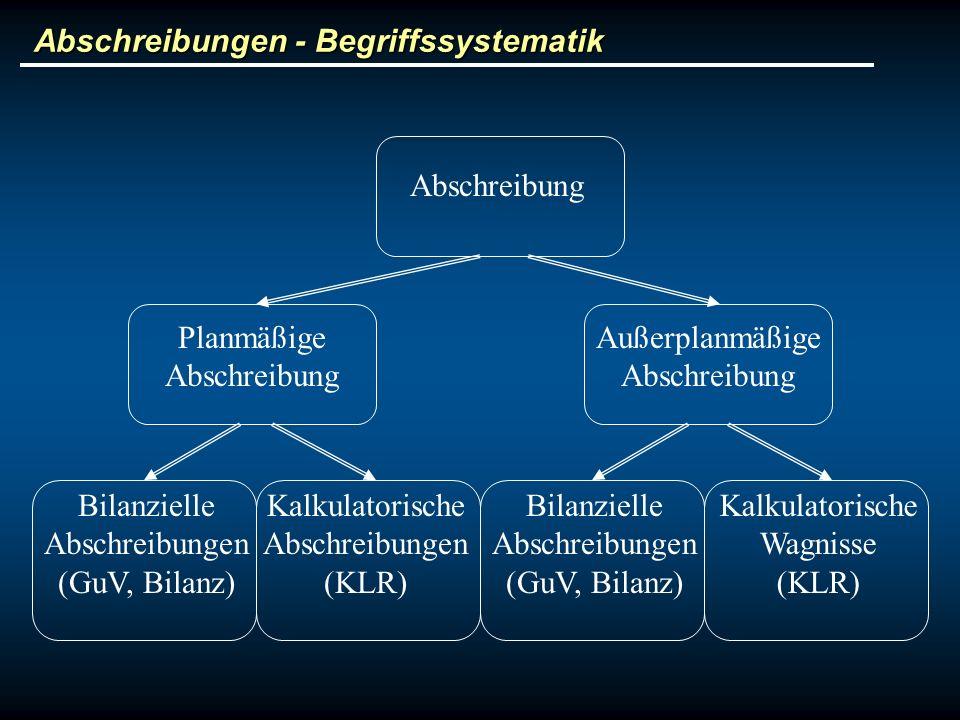 Abschreibungen - Begriffssystematik Abschreibung Planmäßige Abschreibung Außerplanmäßige Abschreibung Bilanzielle Abschreibungen (GuV, Bilanz) Kalkula