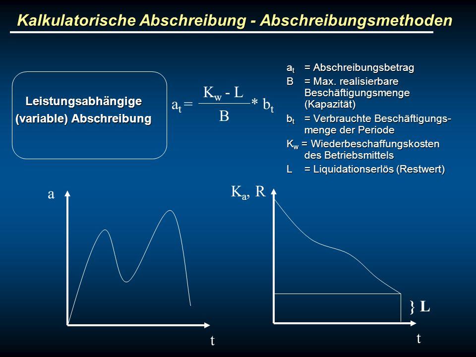 Kalkulatorische Abschreibung - Abschreibungsmethoden Leistungsabhängige (variable) Abschreibung a t = Abschreibungsbetrag B= Max. realisierbare Beschä