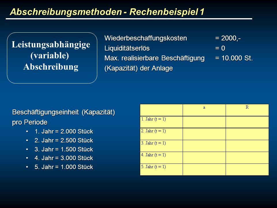 Abschreibungsmethoden - Rechenbeispiel 1 Beschäftigungseinheit (Kapazität) pro Periode 1. Jahr = 2.000 Stück1. Jahr = 2.000 Stück 2. Jahr = 2.500 Stüc