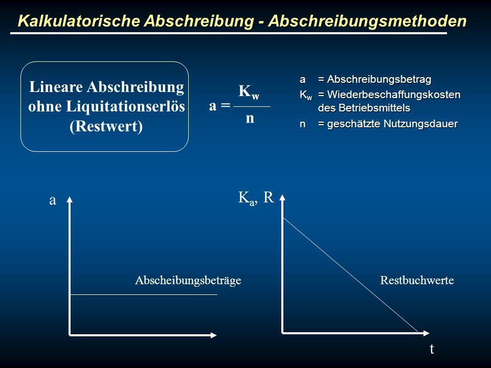 Kalkulatorische Abschreibung - Abschreibungsmethoden a= Abschreibungsbetrag K w = Wiederbeschaffungskosten des Betriebsmittels n= geschätzte Nutzungsd