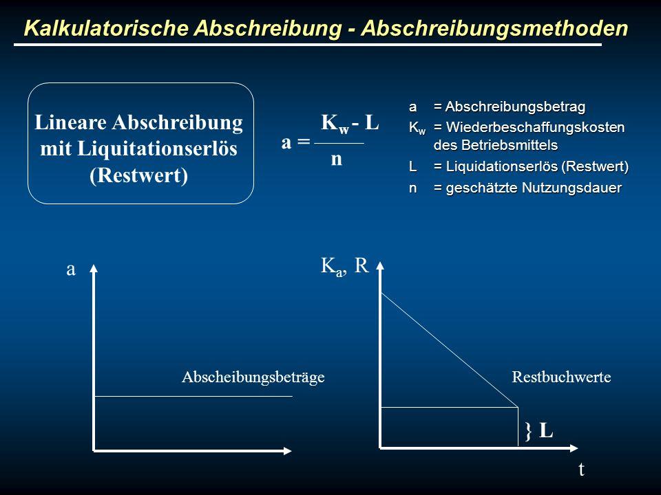 Kalkulatorische Abschreibung - Abschreibungsmethoden a= Abschreibungsbetrag K w = Wiederbeschaffungskosten des Betriebsmittels L= Liquidationserlös (R