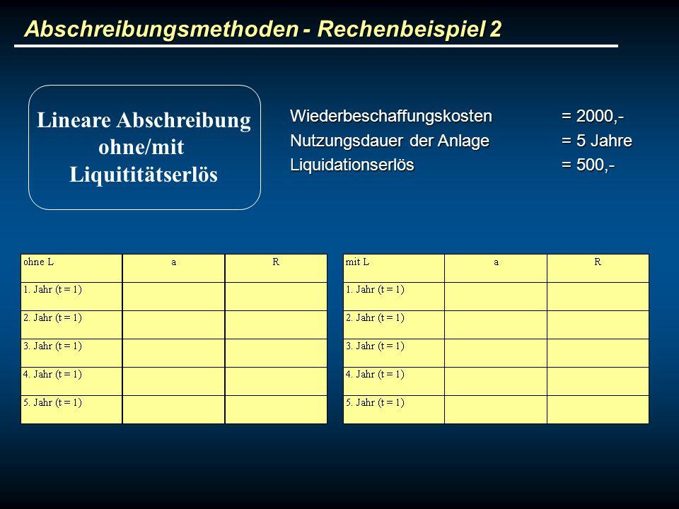 Abschreibungsmethoden - Rechenbeispiel 2 Wiederbeschaffungskosten= 2000,- Nutzungsdauer der Anlage= 5 Jahre Liquidationserlös= 500,- Lineare Abschreib