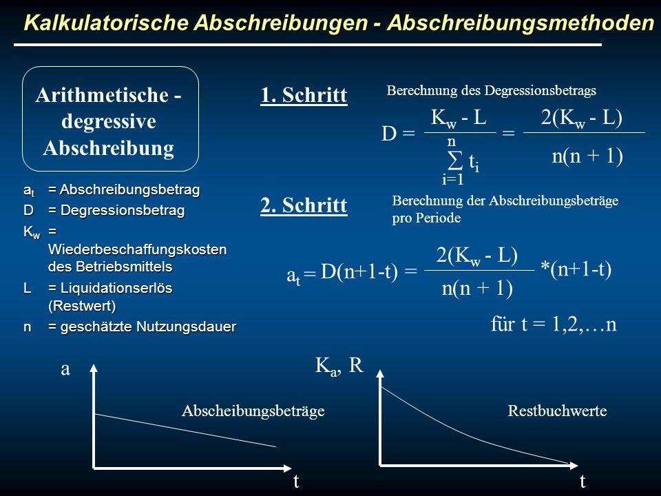 Kalkulatorische Abschreibungen - Abschreibungsmethoden a t = Abschreibungsbetrag D= Degressionsbetrag K w = Wiederbeschaffungskosten des Betriebsmitte