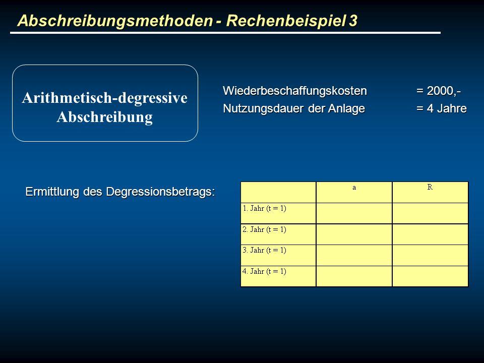 Abschreibungsmethoden - Rechenbeispiel 3 Wiederbeschaffungskosten= 2000,- Nutzungsdauer der Anlage= 4 Jahre Arithmetisch-degressive Abschreibung Ermit