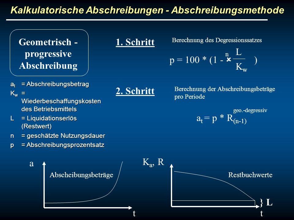 Kalkulatorische Abschreibungen - Abschreibungsmethode a t = Abschreibungsbetrag K w = Wiederbeschaffungskosten des Betriebsmittels L= Liquidationserlö