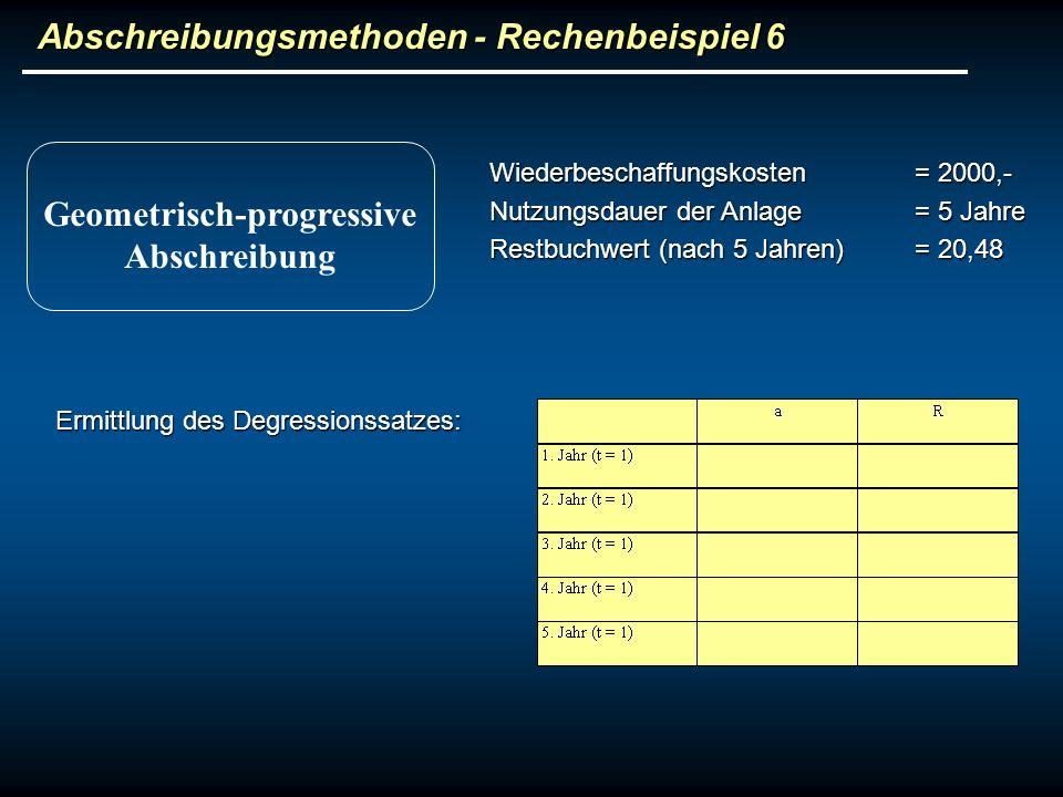 Abschreibungsmethoden - Rechenbeispiel 6 Wiederbeschaffungskosten= 2000,- Nutzungsdauer der Anlage= 5 Jahre Restbuchwert (nach 5 Jahren)= 20,48 Geomet