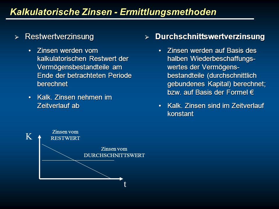 Kalkulatorische Zinsen - Ermittlungsmethoden Restwertverzinsung Restwertverzinsung Zinsen werden vom kalkulatorischen Restwert der Vermögensbestandtei