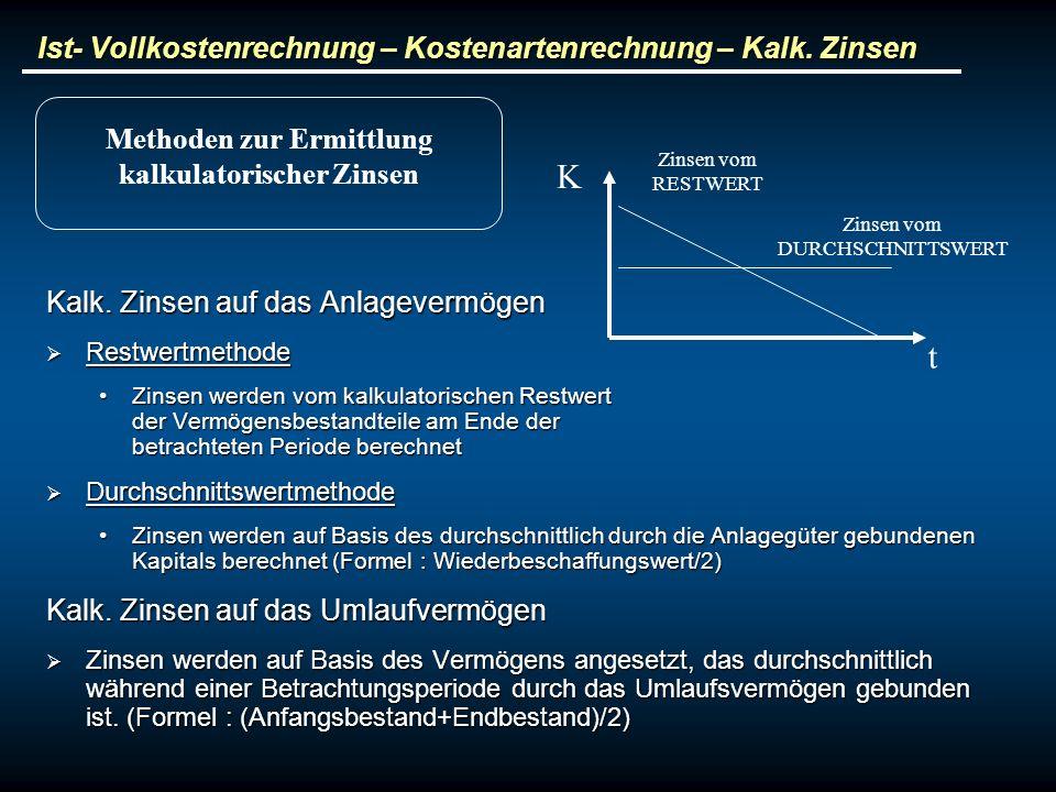 Kalk. Zinsen auf das Anlagevermögen Restwertmethode Restwertmethode Zinsen werden vom kalkulatorischen Restwert der Vermögensbestandteile am Ende der