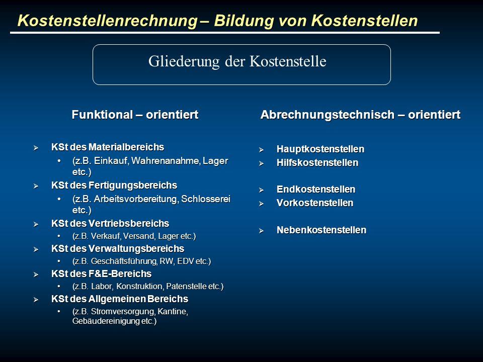 Funktional – orientiert KSt des Materialbereichs KSt des Materialbereichs (z.B. Einkauf, Wahrenanahme, Lager etc.)(z.B. Einkauf, Wahrenanahme, Lager e