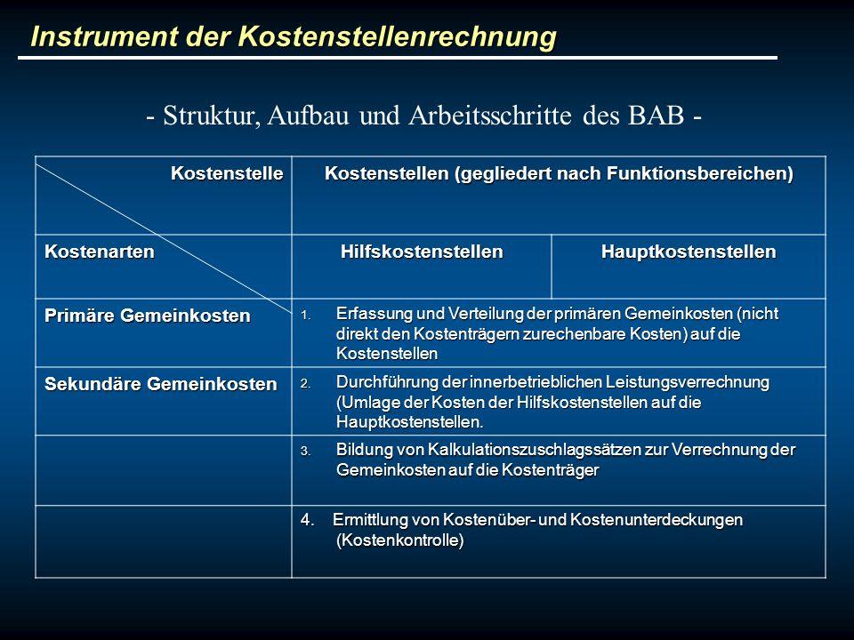 Instrument der Kostenstellenrechnung - Struktur, Aufbau und Arbeitsschritte des BAB - Kostenstelle Kostenstellen (gegliedert nach Funktionsbereichen)
