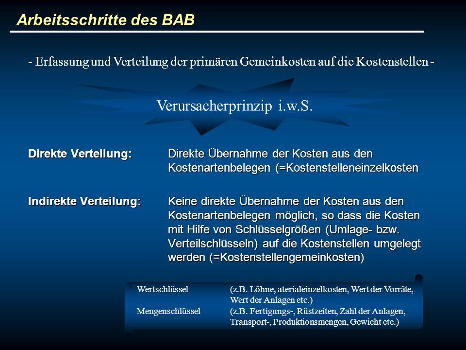 Arbeitsschritte des BAB Direkte Verteilung:Direkte Übernahme der Kosten aus den Kostenartenbelegen (=Kostenstelleneinzelkosten Indirekte Verteilung:Ke
