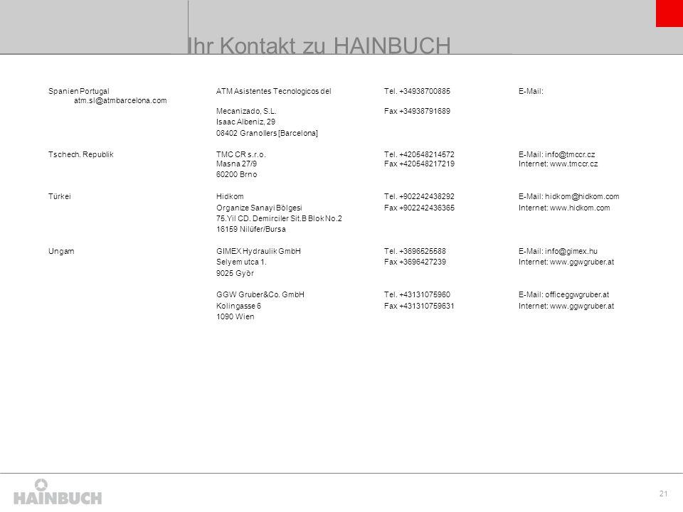 21 Ihr Kontakt zu HAINBUCH Spanien PortugalATM Asistentes Tecnologicos delTel. +34938700885 E-Mail: atm.sl@atmbarcelona.com Mecanizado, S.L. Fax +3493
