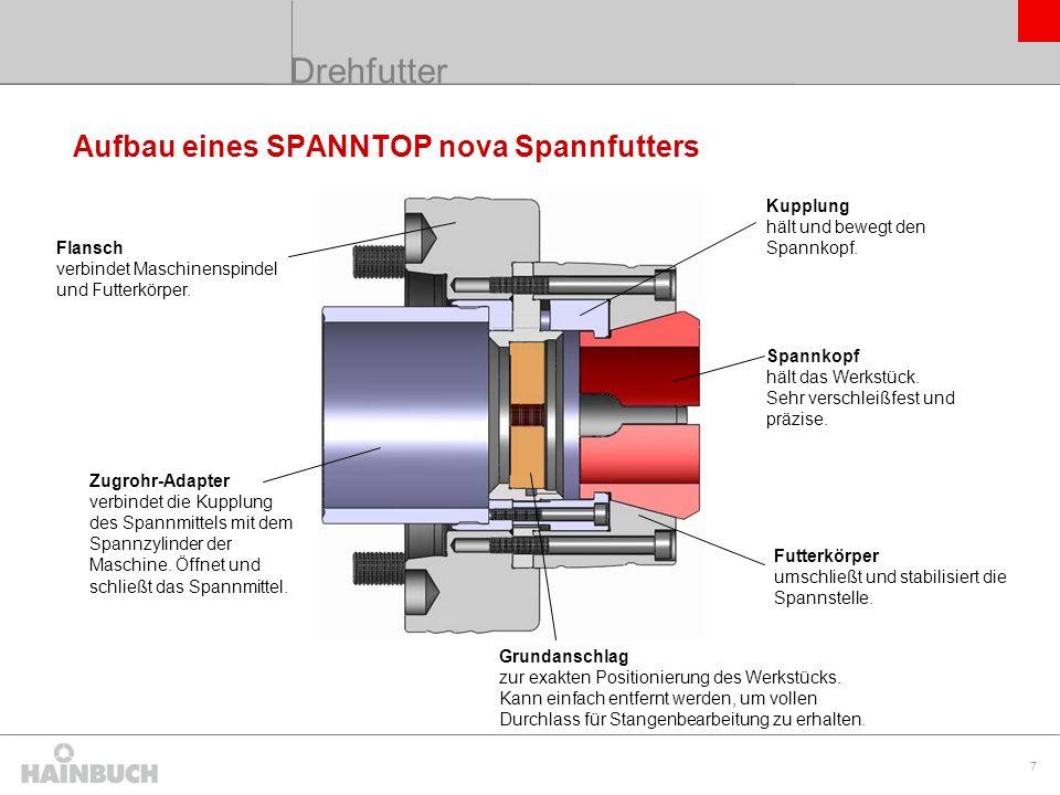8 Wie funktioniert ein SPANNTOP nova Spannfutter.Ein Spannkopf hält das Werkstück.