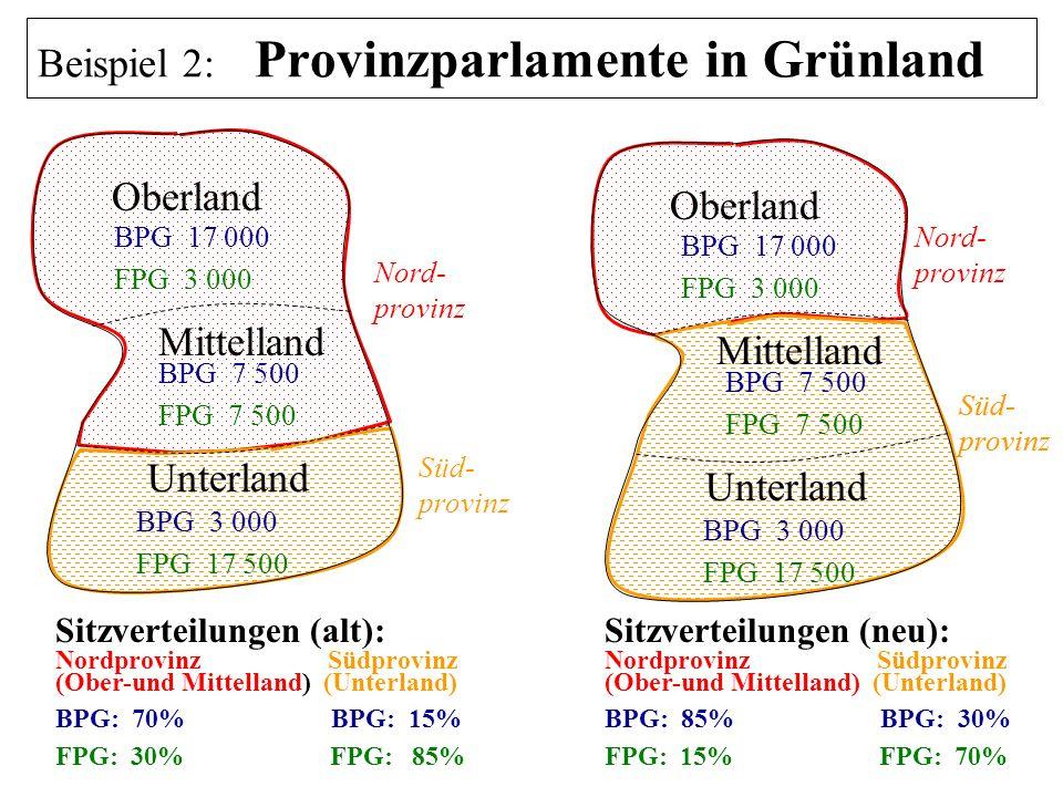 Oberland Mittelland Unterland Süd- provinz Nord- provinz Süd- provinz Oberland Mittelland Unterland BPG 17 000 FPG 3 000 BPG 7 500 FPG 7 500 BPG 3 000
