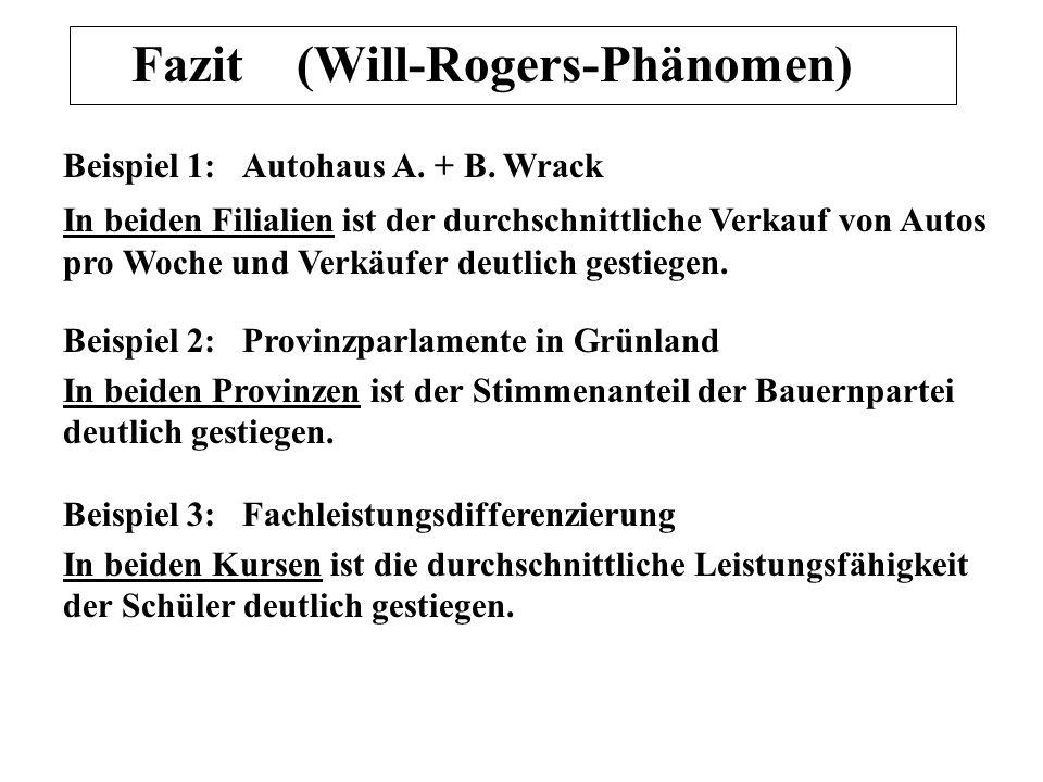 Fazit (Will-Rogers-Phänomen) Beispiel 1: Autohaus A. + B. Wrack In beiden Filialien ist der durchschnittliche Verkauf von Autos pro Woche und Verkäufe