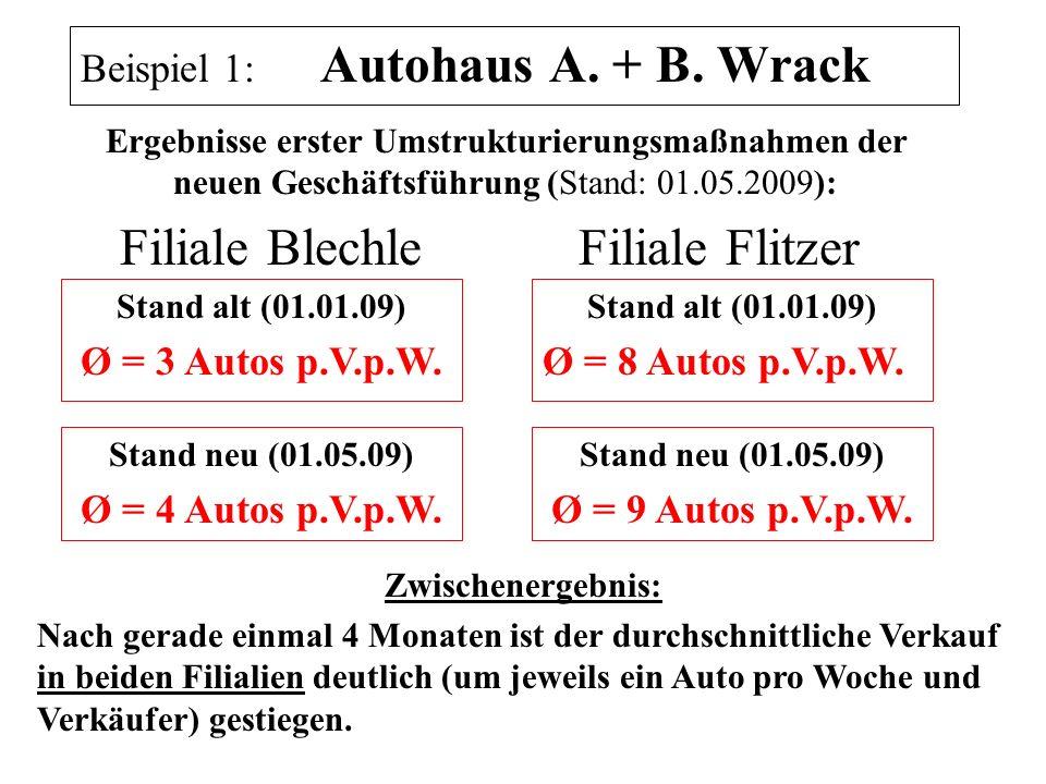 Beispiel 1: Autohaus A. + B. Wrack Filiale BlechleFiliale Flitzer Ergebnisse erster Umstrukturierungsmaßnahmen der neuen Geschäftsführung (Stand: 01.0