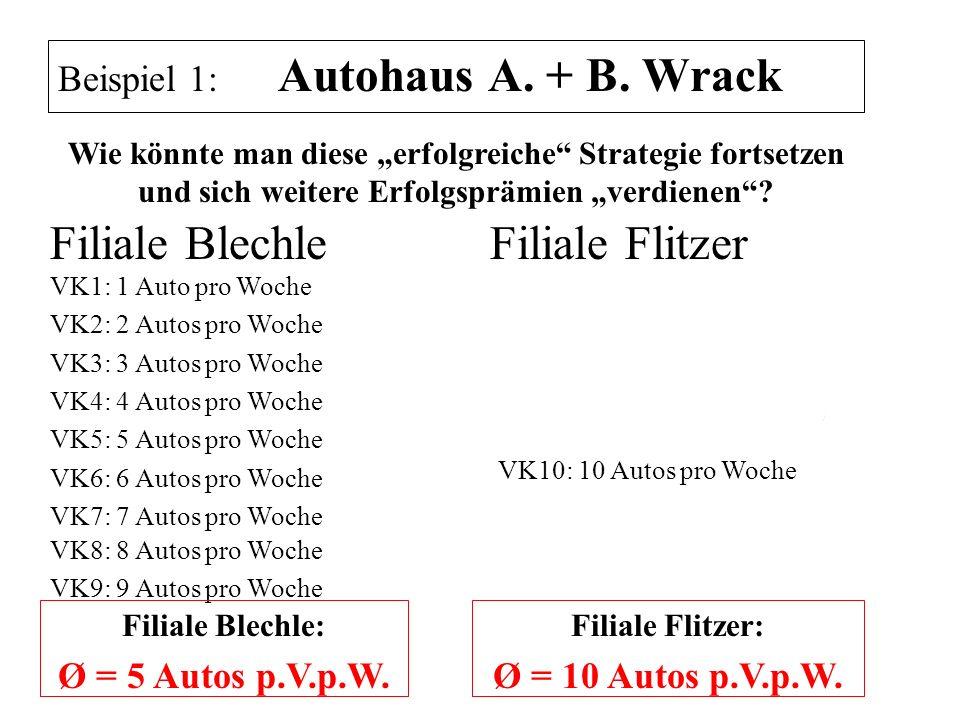 Beispiel 1: Autohaus A. + B. Wrack Filiale BlechleFiliale Flitzer VK1: 1 Auto pro Woche VK2: 2 Autos pro Woche VK3: 3 Autos pro Woche VK4: 4 Autos pro