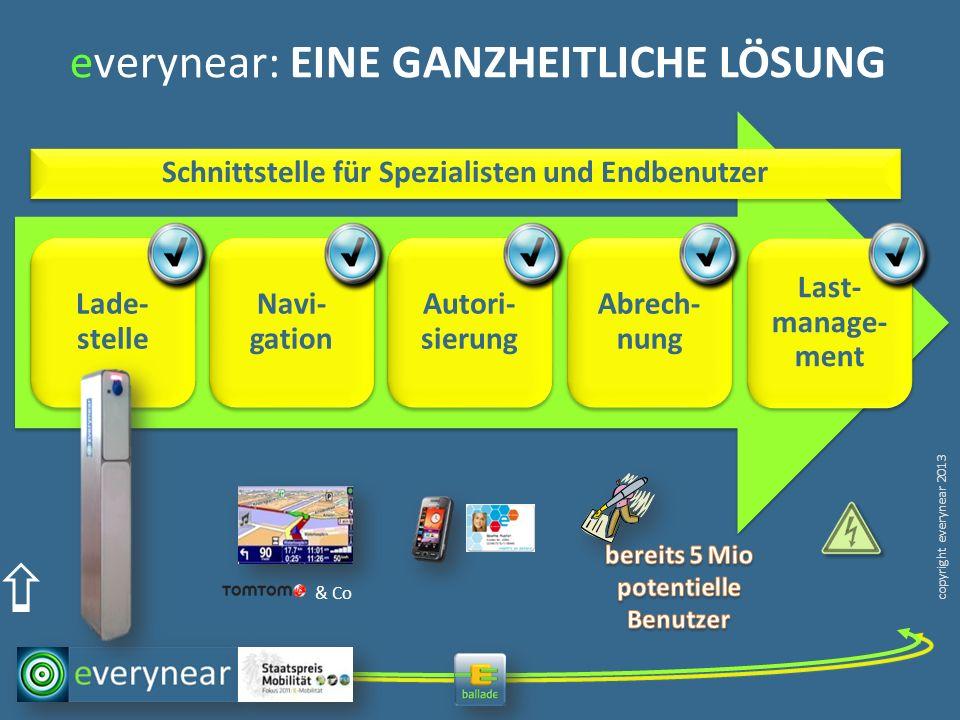 copyright everynear 2013 Lade- stelle Navi- gation Autori- sierung Abrech- nung Last- manage- ment & Co everynear: EINE GANZHEITLICHE LÖSUNG Schnittst