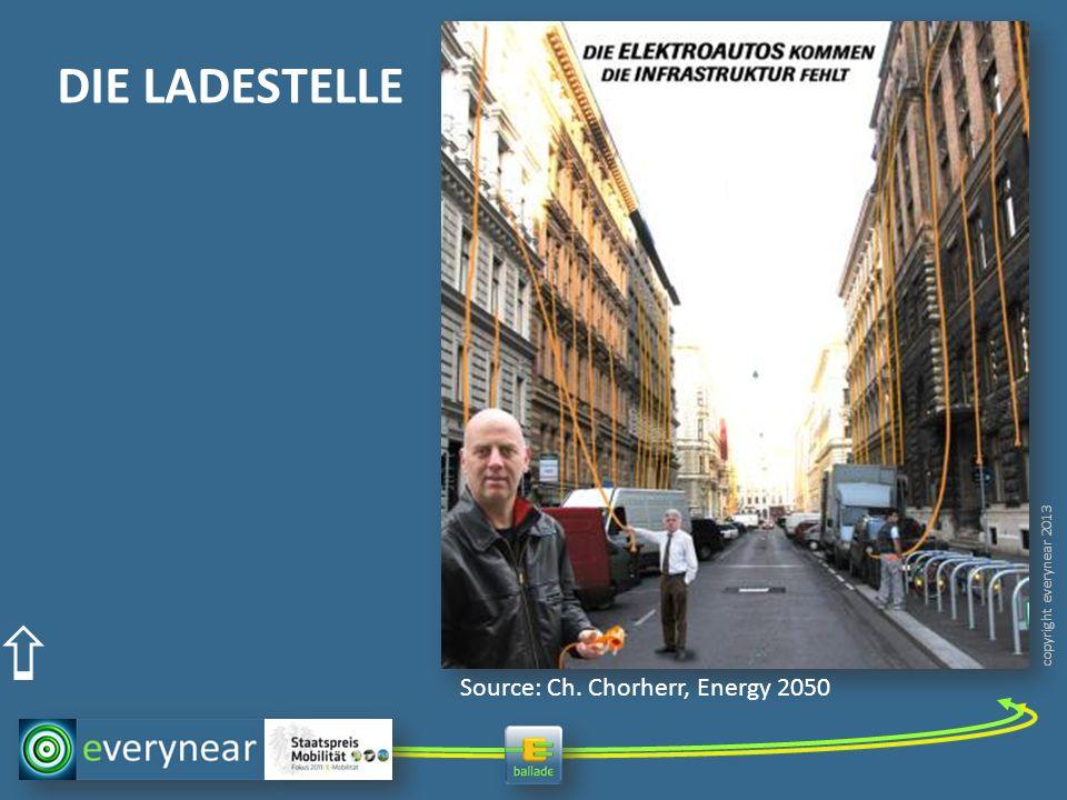 copyright everynear 2013 Source: Ch. Chorherr, Energy 2050 DIE LADESTELLE