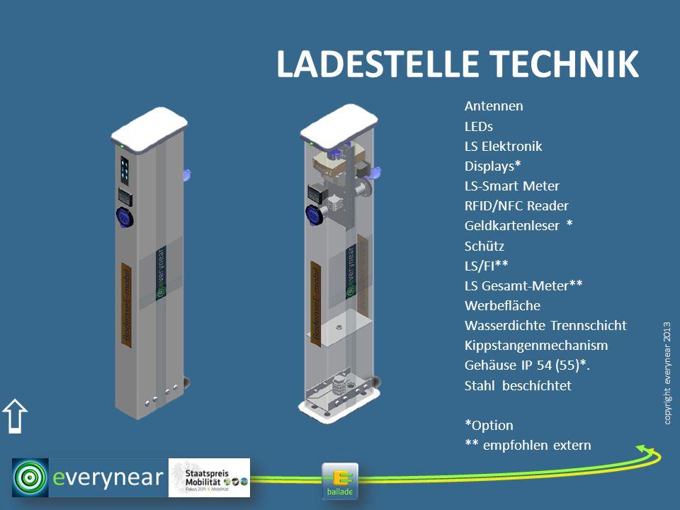 copyright everynear 2013 LADESTELLE TECHNIK Antennen LEDs LS Elektronik Displays* LS-Smart Meter RFID/NFC Reader Geldkartenleser * Schütz LS/FI** LS G