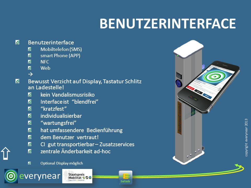 copyright everynear 2013 Benutzerinterface Mobiltelefon (SMS) smart Phone (APP) NFC Web Bewusst Verzicht auf Display, Tastatur Schlitz an Ladestelle.