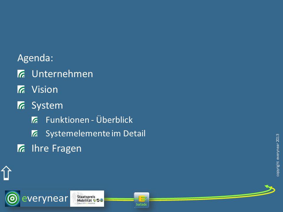 copyright everynear 2013 Agenda: Unternehmen Vision System Funktionen - Überblick Systemelemente im Detail Ihre Fragen