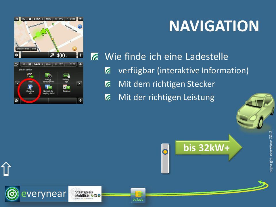 copyright everynear 2013 Wie finde ich eine Ladestelle verfügbar (interaktive Information) Mit dem richtigen Stecker Mit der richtigen Leistung NAVIGA