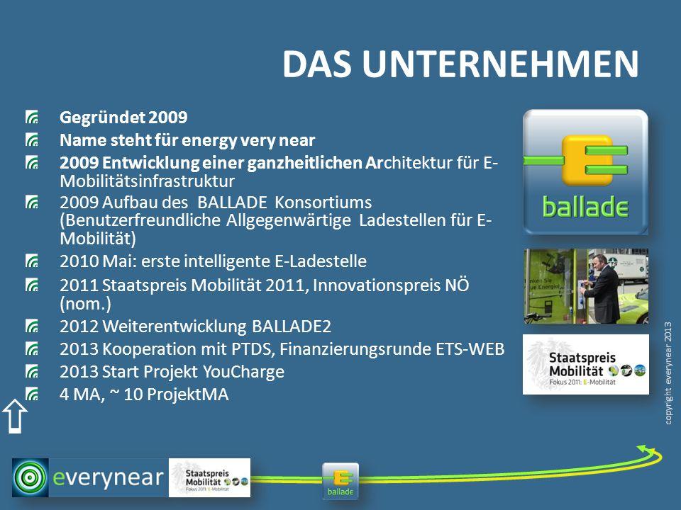 copyright everynear 2013 DAS UNTERNEHMEN Gegründet 2009 Name steht für energy very near 2009 Entwicklung einer ganzheitlichen Architektur für E- Mobil