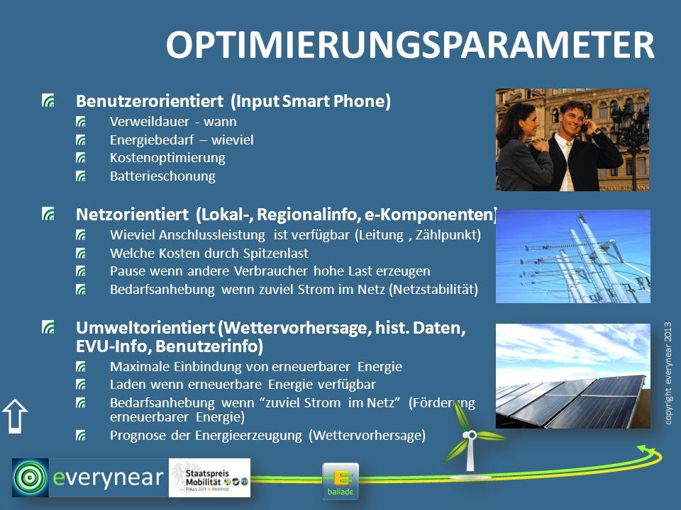 copyright everynear 2013 OPTIMIERUNGSPARAMETER Benutzerorientiert (Input Smart Phone) Verweildauer - wann Energiebedarf – wieviel Kostenoptimierung Ba