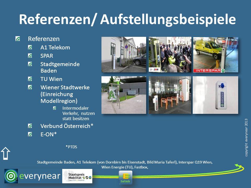 copyright everynear 2013 Referenzen/ Aufstellungsbeispiele Stadtgemeinde Baden, A1 Telekom (von Dornbirn bis Eisenstadt, Bild Maria Taferl), Interspar