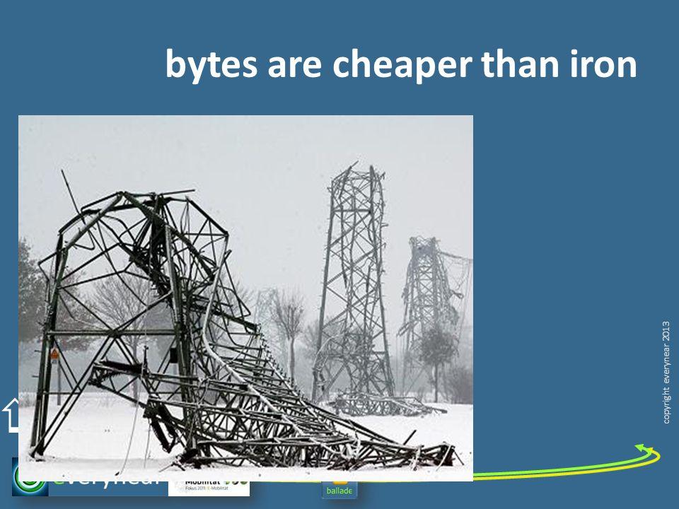 copyright everynear 2013 bytes are cheaper than iron
