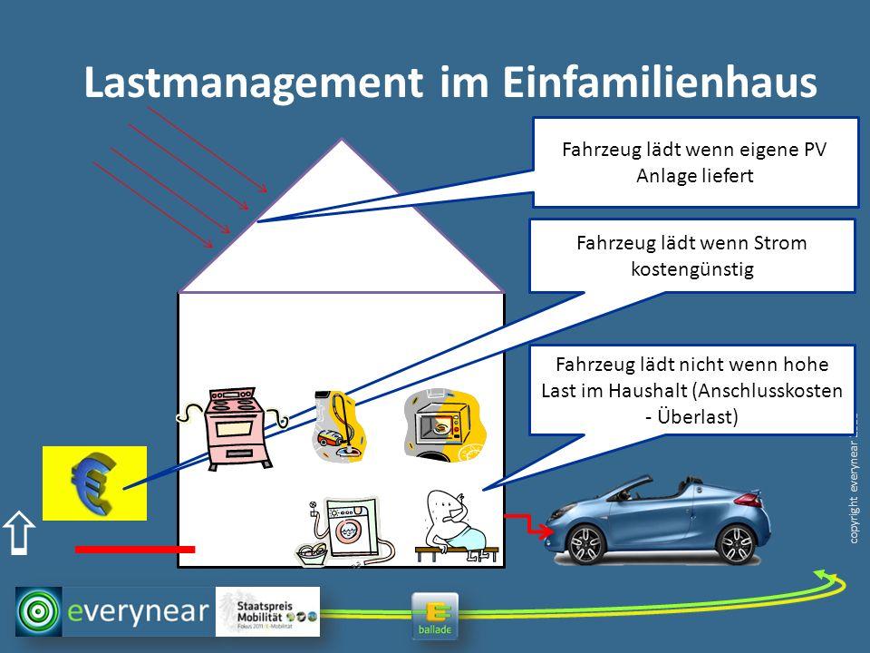 copyright everynear 2013 Lastmanagement im Einfamilienhaus Fahrzeug lädt wenn eigene PV Anlage liefert Fahrzeug lädt wenn Strom kostengünstig Fahrzeug lädt nicht wenn hohe Last im Haushalt (Anschlusskosten - Überlast)