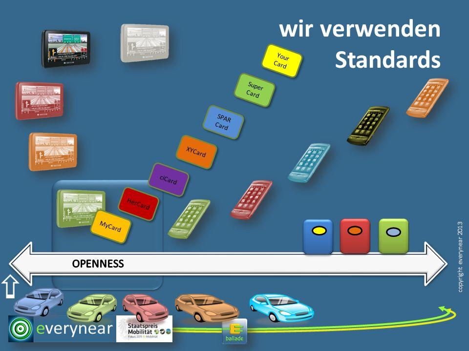 copyright everynear 2013 wir verwenden Standards MyCard HerCard ciCard XYCard SPAR Card SPAR Card Super Card Super Card Your Card Your Card