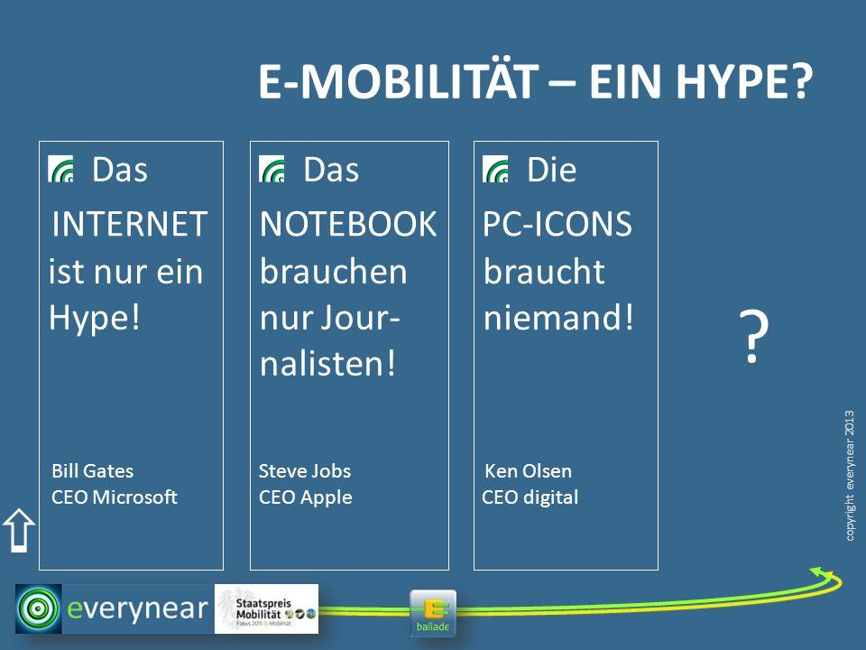 copyright everynear 2013 E-MOBILITÄT – EIN HYPE.Das ist nur ein Hype.