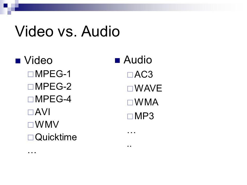 Video vs. Audio Video MPEG-1 MPEG-2 MPEG-4 AVI WMV Quicktime … Audio AC3 WAVE WMA MP3 …..