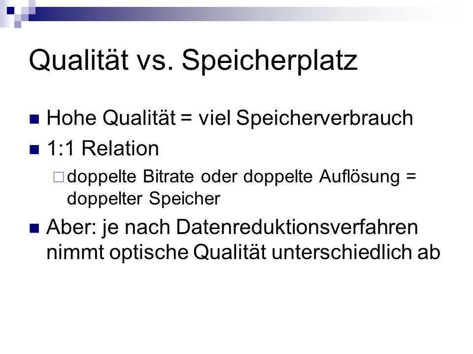 Qualität vs. Speicherplatz Hohe Qualität = viel Speicherverbrauch 1:1 Relation doppelte Bitrate oder doppelte Auflösung = doppelter Speicher Aber: je