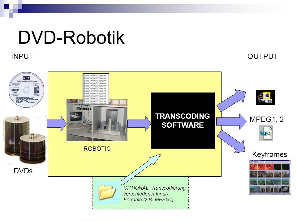 DVD-Robotik TRANSCODING SOFTWARE OUTPUTINPUT Keyframes MPEG1, 2 DVDs OPTIONAL: Transcodierung verschiedener Input- Formate (z.B. MPEG1) ROBOTIC