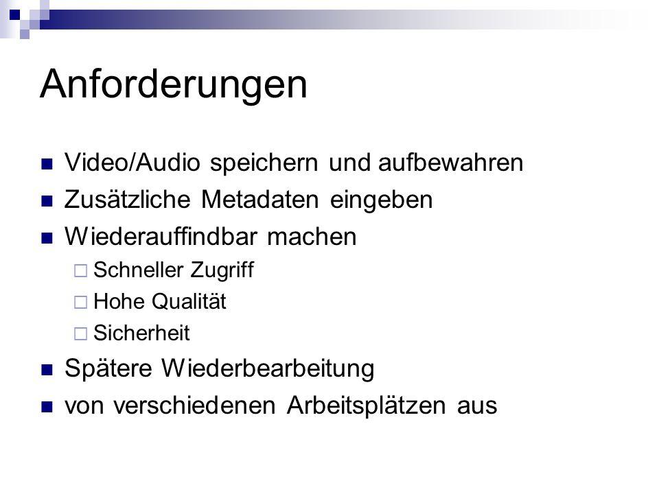 Anforderungen Video/Audio speichern und aufbewahren Zusätzliche Metadaten eingeben Wiederauffindbar machen Schneller Zugriff Hohe Qualität Sicherheit