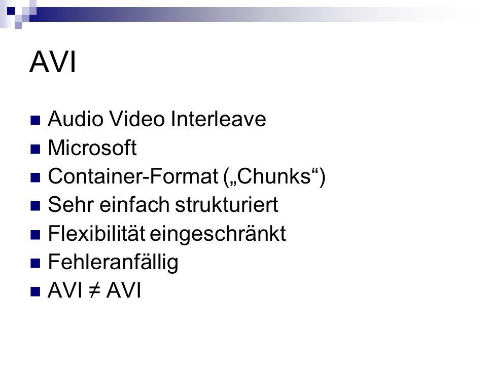 AVI Audio Video Interleave Microsoft Container-Format (Chunks) Sehr einfach strukturiert Flexibilität eingeschränkt Fehleranfällig AVI AVI