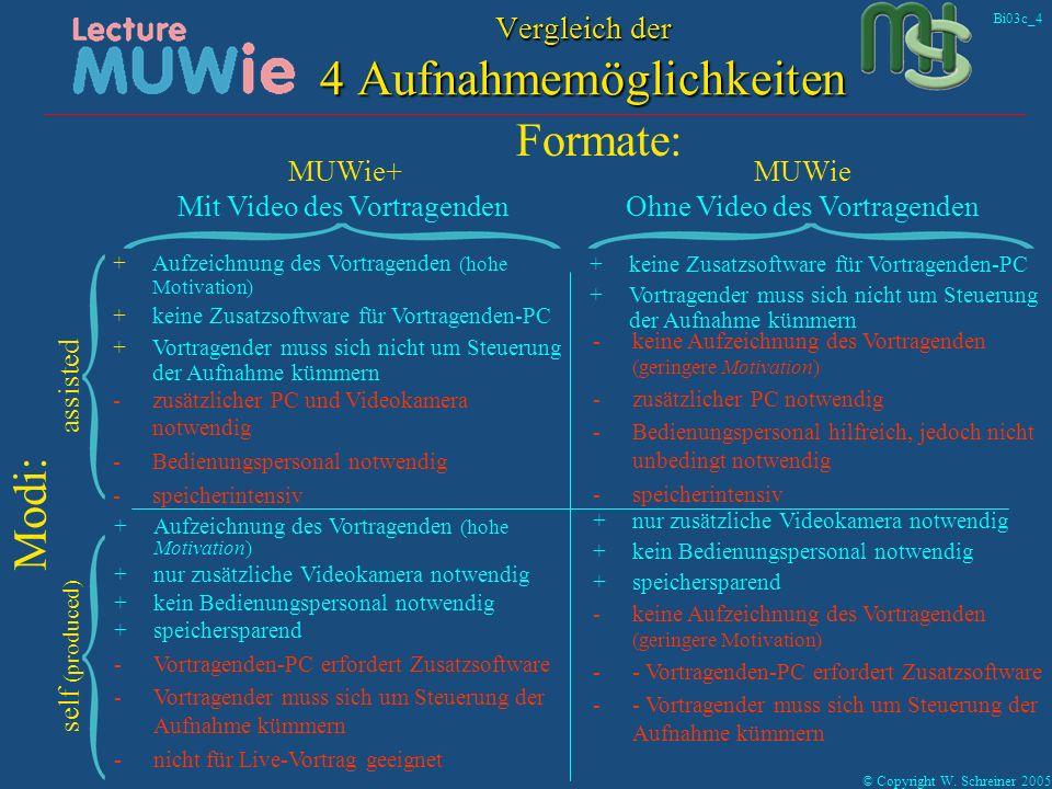 Bi03c_5 © Copyright W. Schreiner 2005 MUWie+, assisted