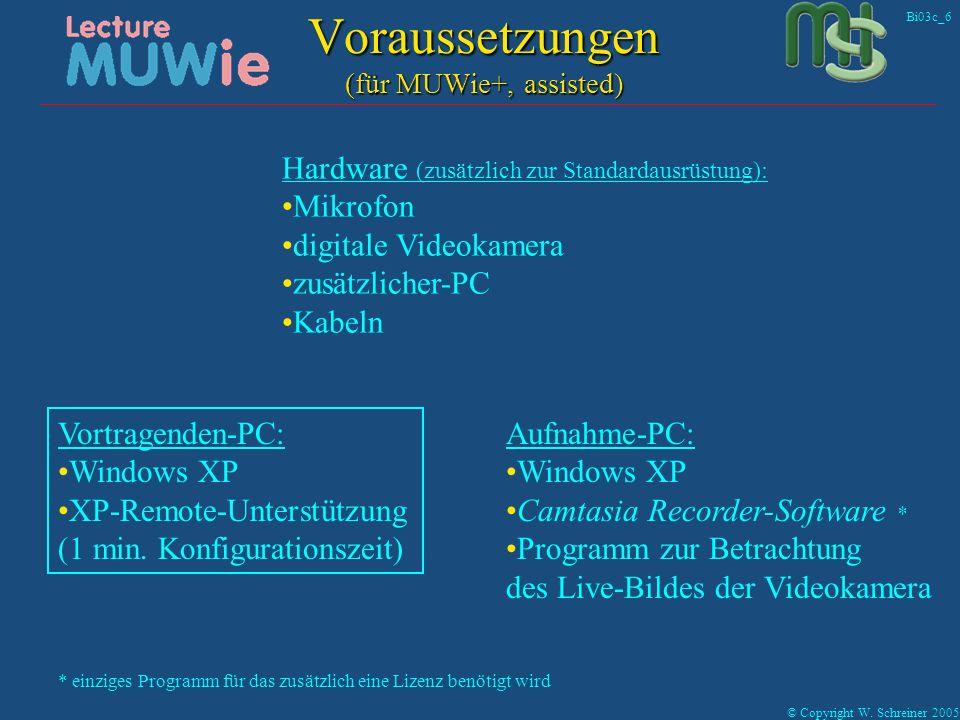 Bi03c_6 © Copyright W. Schreiner 2005 Vortragenden-PC: Windows XP XP-Remote-Unterstützung (1 min.