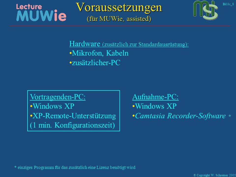 Bi03c_8 © Copyright W. Schreiner 2005 Vortragenden-PC: Windows XP XP-Remote-Unterstützung (1 min.