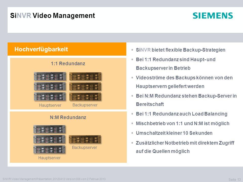 SiNVR Video Management Präsentation, 20120413 Version 006 vom 2.Februar 2013 Seite 13 Hochverfügbarkeit SiNVR bietet flexible Backup-Strategien Bei 1:1 Redundanz sind Haupt- und Backupserver in Betrieb Videoströme des Backups können von den Hauptservern geliefert werden Bei N:M Redundanz stehen Backup-Server in Bereitschaft Bei 1:1 Redundanz auch Load Balancing Mischbetrieb von 1:1 und N:M ist möglich Umschaltzeit kleiner 10 Sekunden Zusätzlicher Notbetrieb mit direktem Zugriff auf die Quellen möglich SiNVR Video Management Hauptserver Backupserver Hauptserver Backupserver 1:1 Redundanz N:M Redundanz