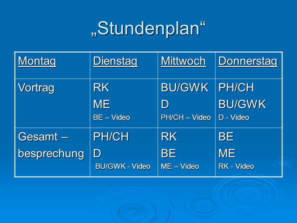 Stundenplan MontagDienstagMittwochDonnerstag VortragRKME BE – Video BU/GWKD PH/CH – Video PH/CHBU/GWK D - Video Gesamt – besprechungPH/CHD BU/GWK - Vi