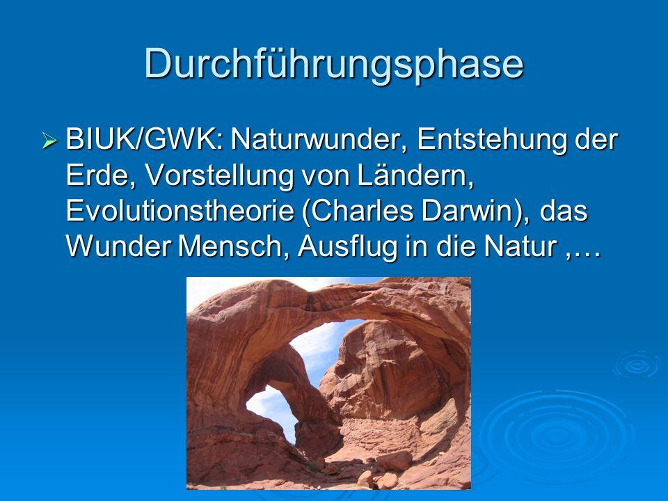 Durchführungsphase BIUK/GWK: Naturwunder, Entstehung der Erde, Vorstellung von Ländern, Evolutionstheorie (Charles Darwin), das Wunder Mensch, Ausflug