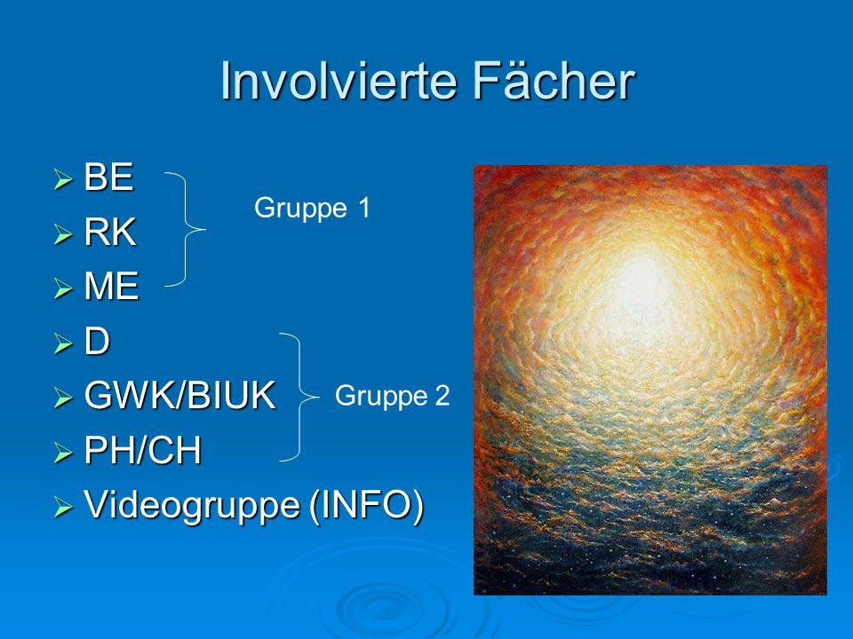 Involvierte Fächer BE BE RK RK ME ME D GWK/BIUK GWK/BIUK PH/CH PH/CH Videogruppe (INFO) Videogruppe (INFO) Gruppe 1 Gruppe 2