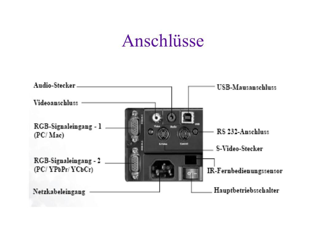 Folgendermassen werden die Quell-Geräte angeschlossen: Video-Kabel mit dem Videogerät S-Video-Kabel mit dem DVD-Player VGA-Kabel mit dem fix installierten PC VGA-Steckdose für den Laptop