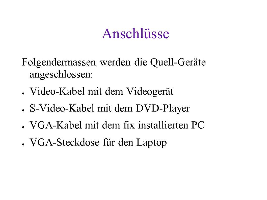Folgendermassen werden die Quell-Geräte angeschlossen: Video-Kabel mit dem Videogerät S-Video-Kabel mit dem DVD-Player VGA-Kabel mit dem fix installie