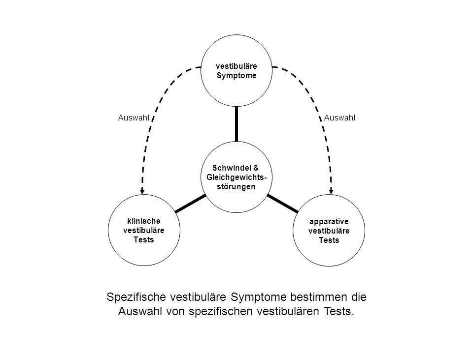 Normaler Kopfimpulstest* *Halmagyi G.M., Curthoys I.S (1988) Archives of Neurology